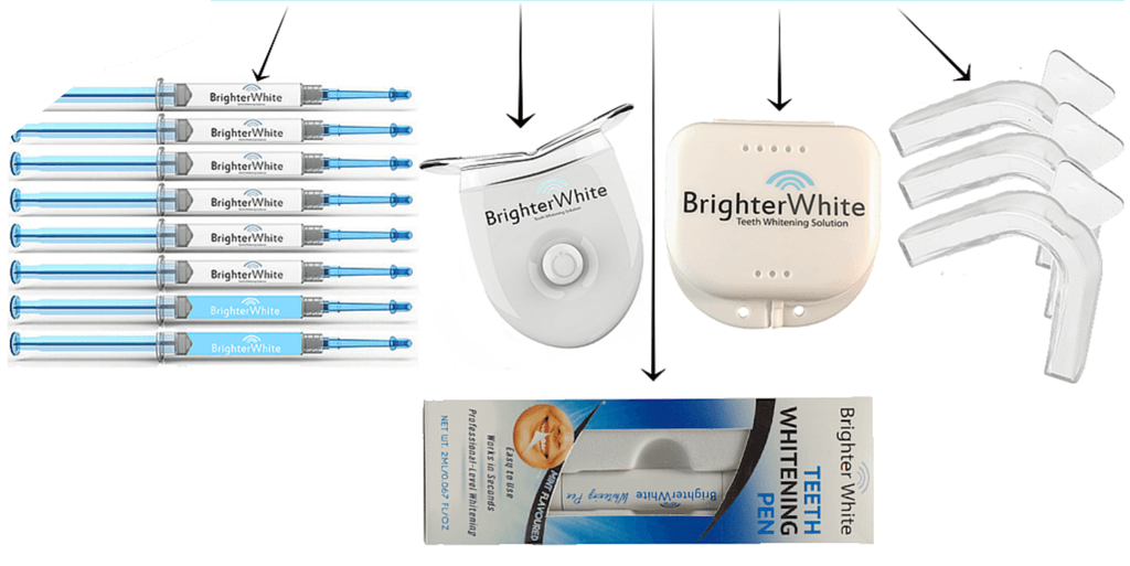 The best teeth whitening kits and products in australia 2018 the best home whitening kits in australia in 2018 solutioingenieria Choice Image